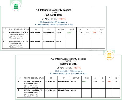 QSR related compliance frameworks